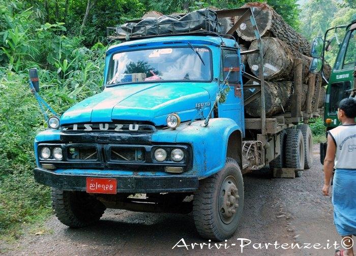 Birmania: clima e mezzi di trasporto