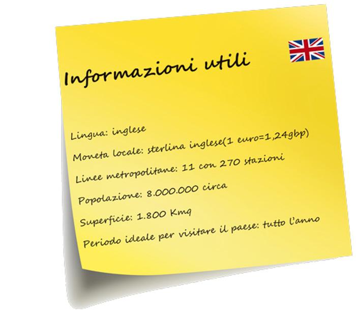 Informazioni utili Londra