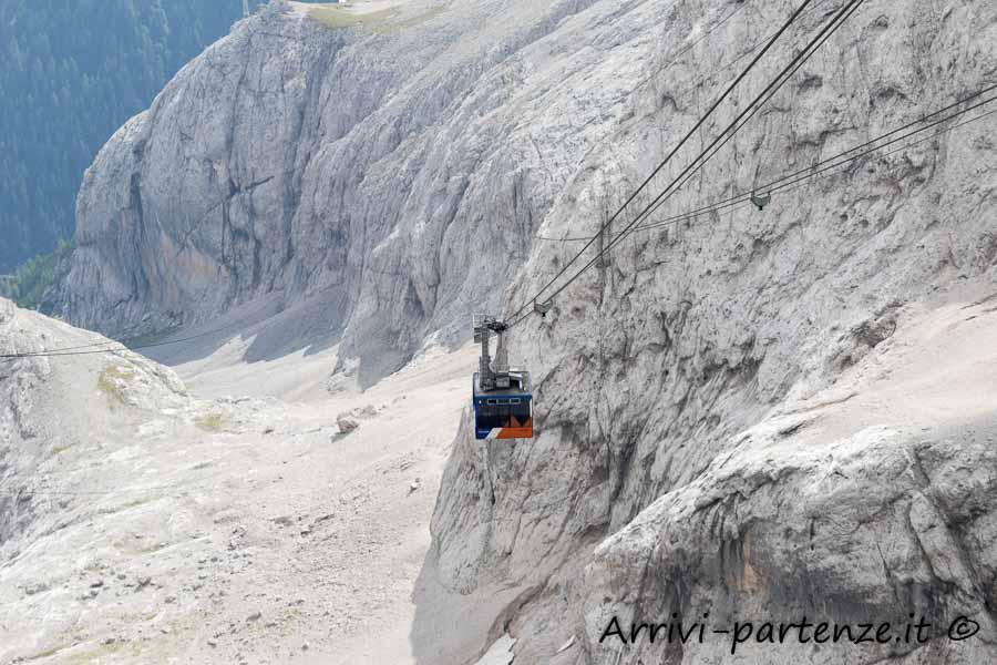 Funivia della Marmolada, Trentino-Alto-Adige