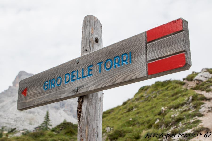 Indicazioni per il giro delle 5 Torri, Trentino Alto-Adige